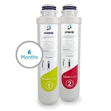 smardy 3in1 Ersatzfilter Set für Osmose-Anlage R100 | Aktivkohlefilter und RO-Membrane | Filterwechsel alle 12 Monate - 6
