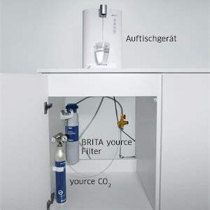 BRITA Wassersprudler yource pro top - Elektronisch mit CO2 Zylinder - Mit Filter, Kühlung für Lieblingswasser vom Wasseranschluss - Weiß - 4