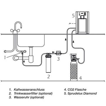 SPRUDELUX Auftisch-Trinkwassersystem Blue Diamond + Filtereinheit ohne CO2 Flasche Profi-Wassersprudler für den Privathaushalt. Spritziges Mineralwasser/Sprudelwasser Sprudelgerät Wassersprudler - 4